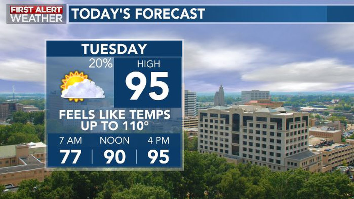 Hot & steamy day ahead!