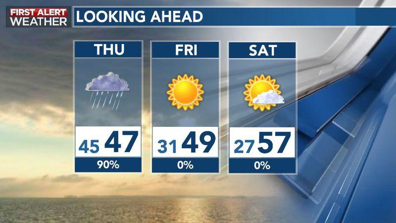 Rain Exits Thursday, Sunshine Returns