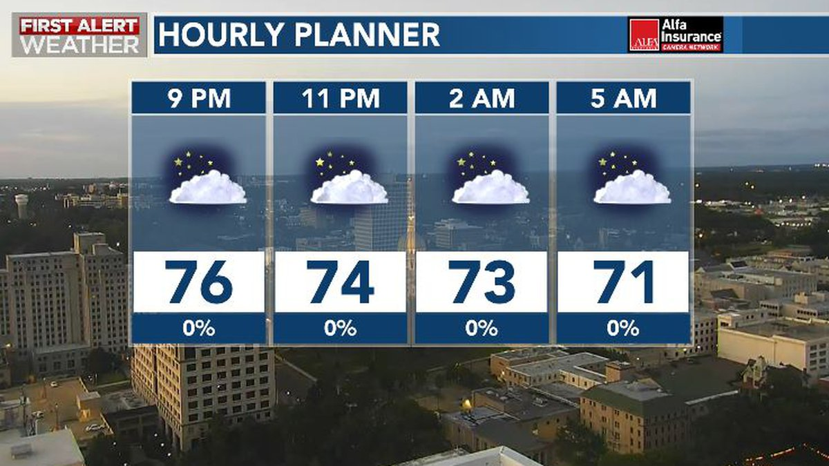 Quiet conditions likely overnight