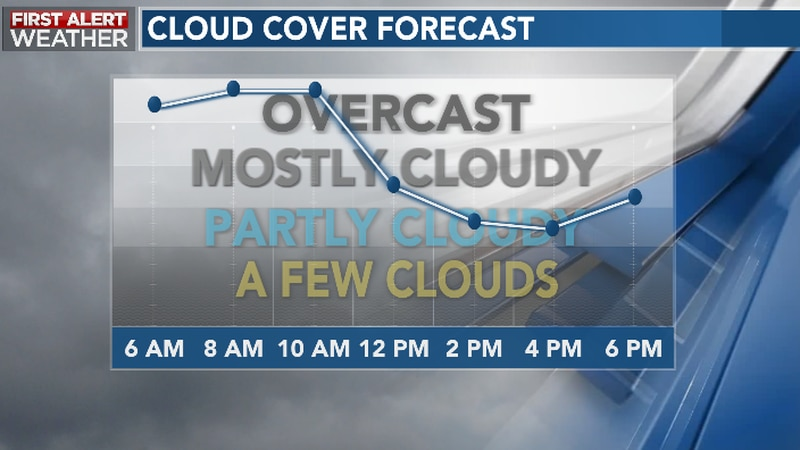 Drier Air Gradually Carves Out Ida's Lingering Clouds Deck Tuesday