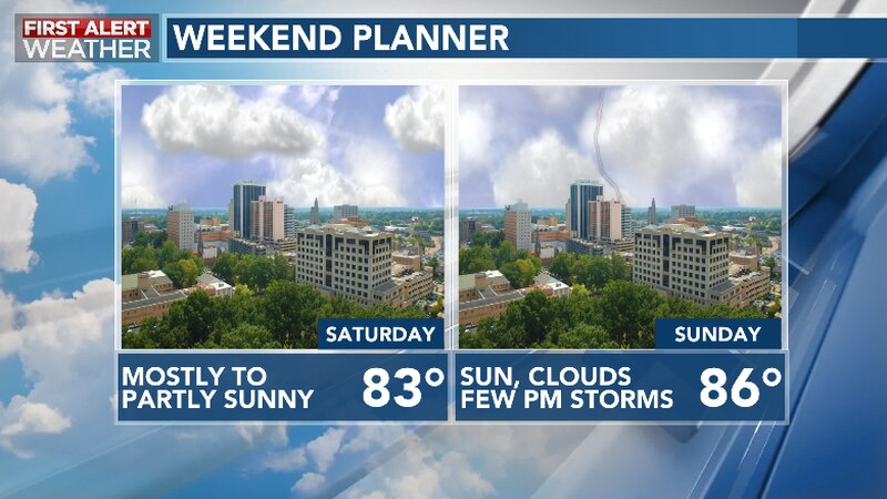 Quiet Saturday, Most of Sunday Ahead of PM Storm Chances