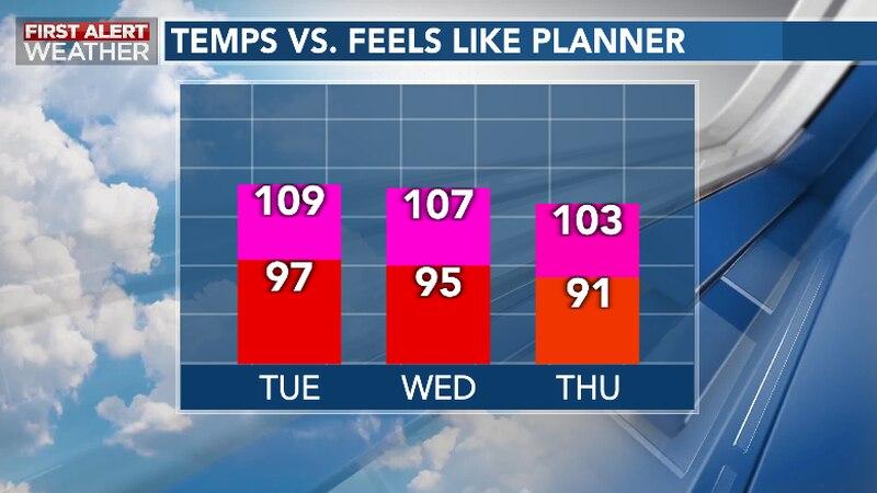 High Heat, Humidity Continue Through Mid-Week