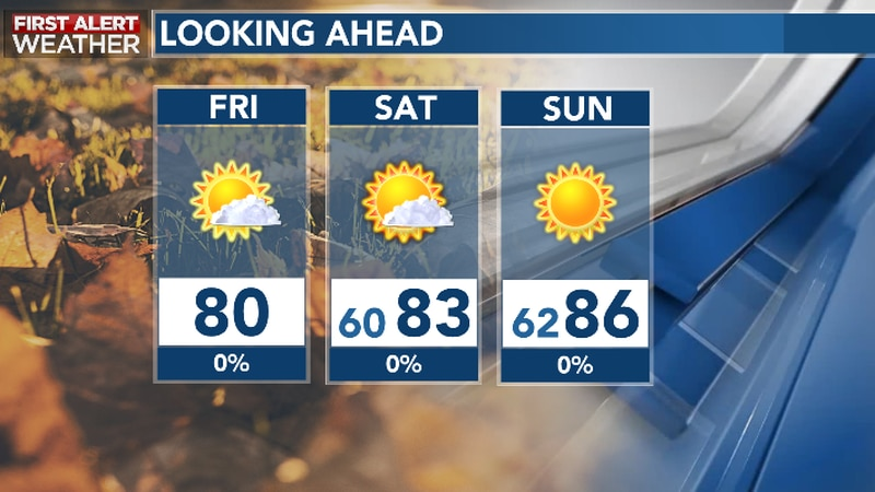 More Typical Early Fall Weather Returns Through Weekend, Next Week