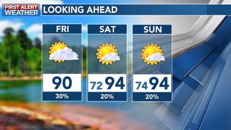 Heat, Humidity Increases Into Weekend, Next Week