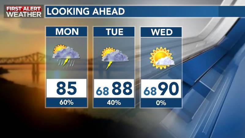 Heat Wave Ends; Rain Chances Remain Elevated Briefly