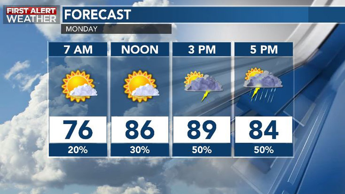 Showers and storms possible tomorrow.
