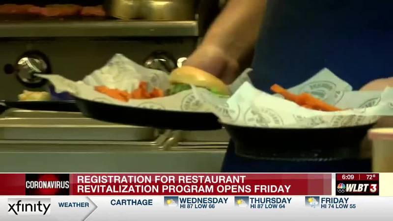SBA to offer grants for entrepreneurs in the food industry, beginning April 30