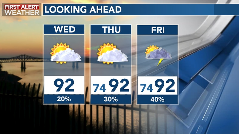 Standard Mid-July Fare Through Late Week