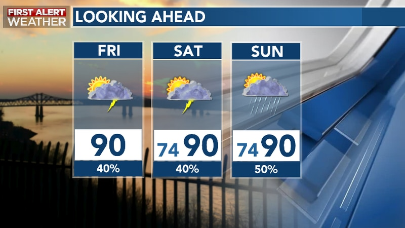 Hit, Miss Showers and Storms Remain In Play This Weekend