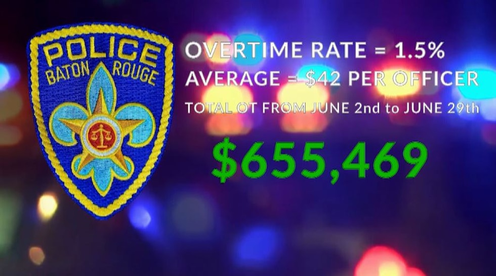 BRPD overtime pay