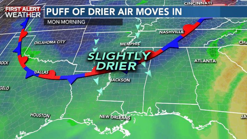 Rain, Storms Fade; Drier Air Moves In