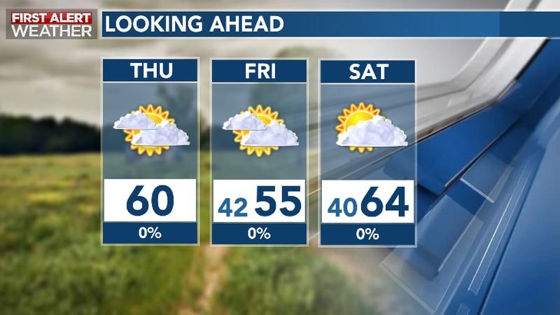 Cooler and Breezy Thursday, Friday; Milder, Yet Still Cool Saturday