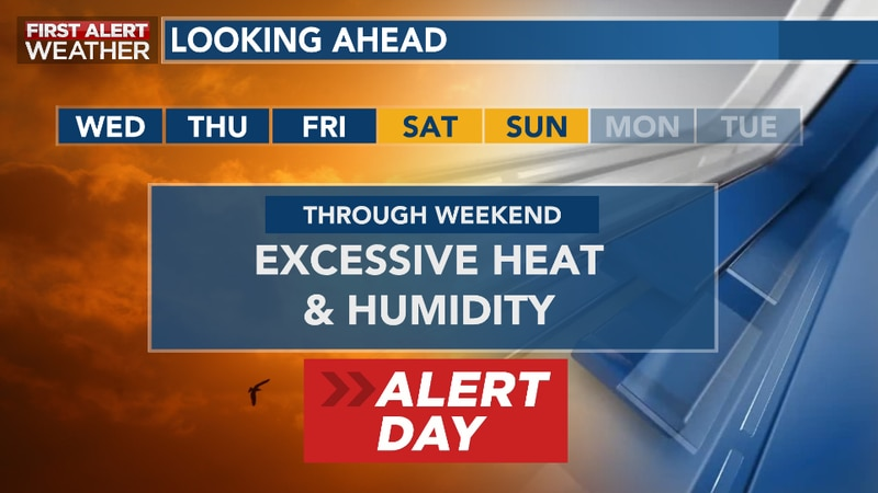 High Heat, Humidity Combination Continues Late Week, Into Weekend