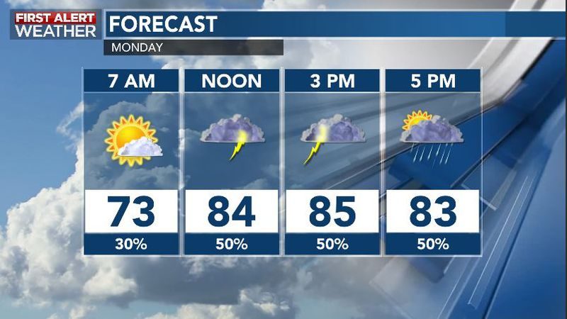 Showers and storms possible on Monday