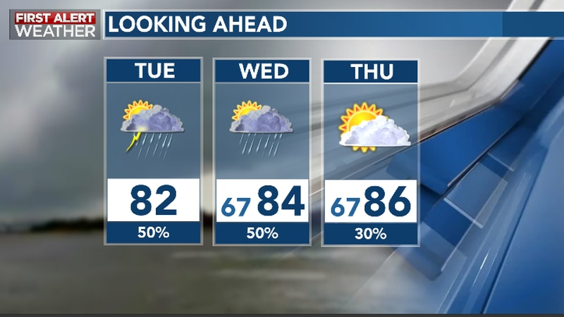 Rainy Periods Continue Through Mid-Week