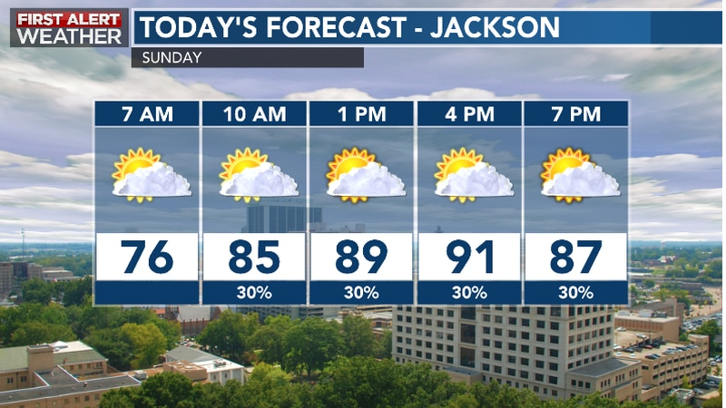 Hot and steamy for today with PM showers possible