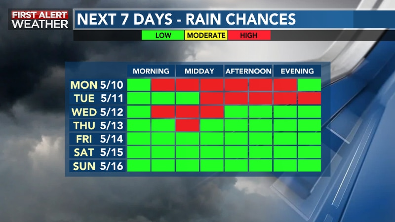 Unsettled Pattern Yields Waves of Rain and Storms Through Mid-Week