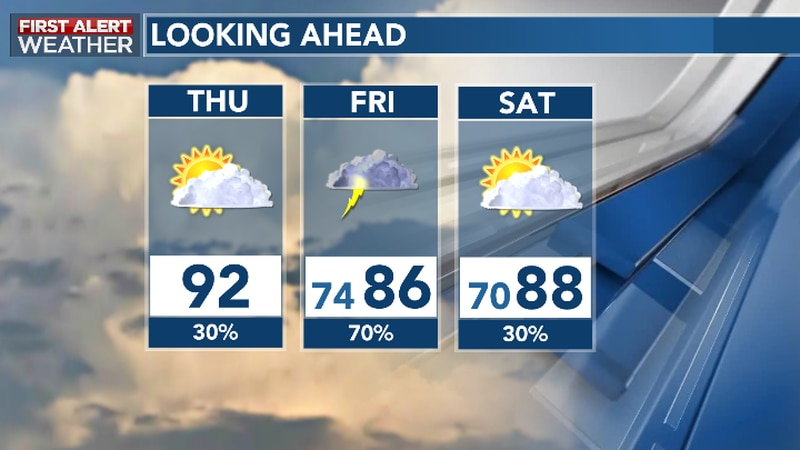 Summery Pattern Breaks Up As A Front Moves Through Friday