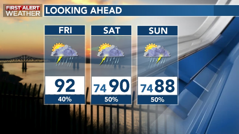 Higher Chances To Get Caught Under A Downpour Into Weekend, Next Week