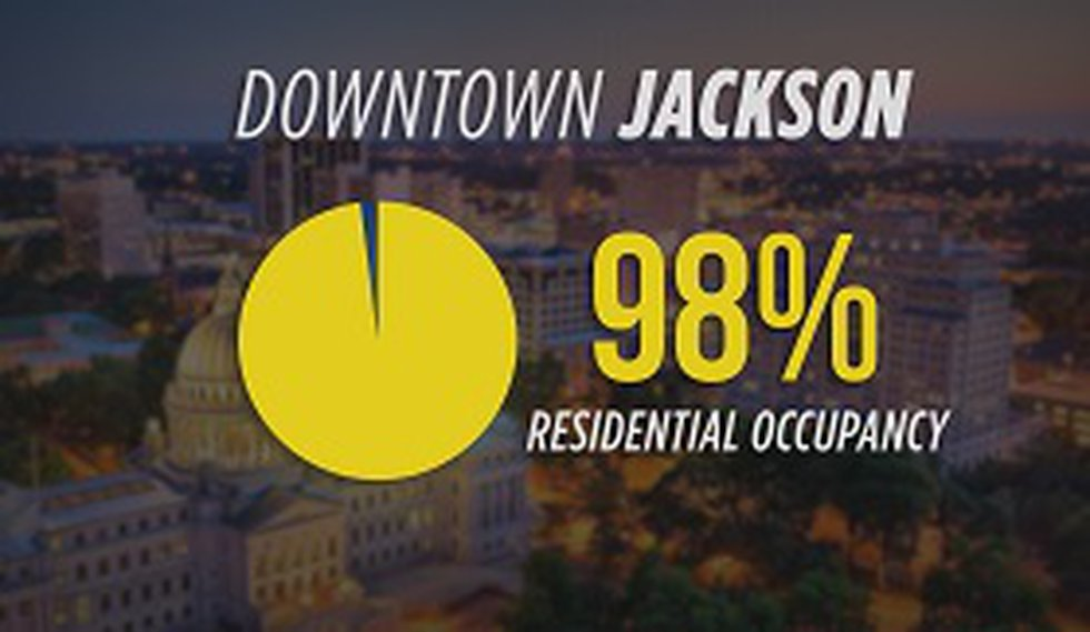 The mayor says downtown is the safest zip code in the City of Jackson.